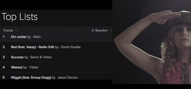 Most played on Spotify in Sweden today – 'Din Soldat' by Albin ft. Kristin Amparo